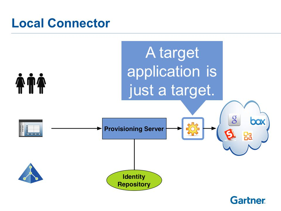 Local Connector A target application is just a target.