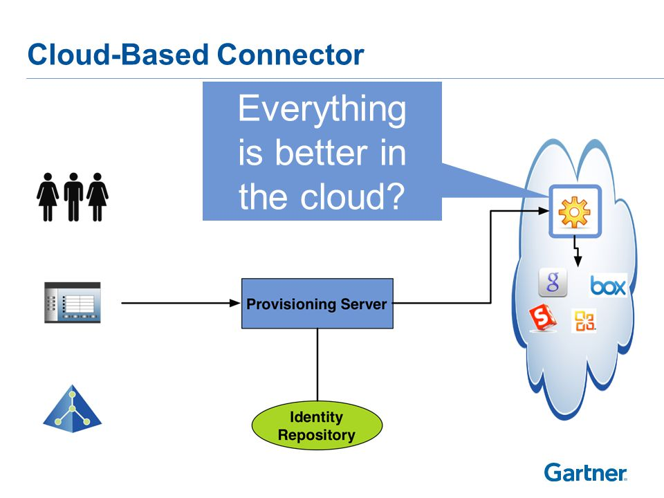 Cloud-Based Connector Everything is better in the cloud