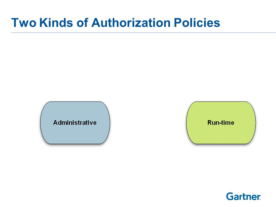 Two Kinds of Authorization Policies