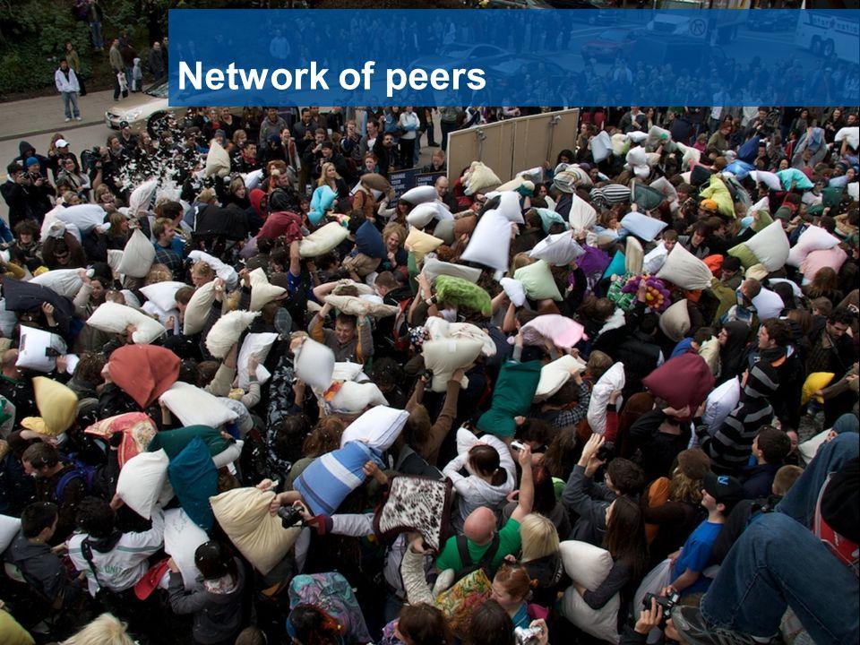 Network of peers
