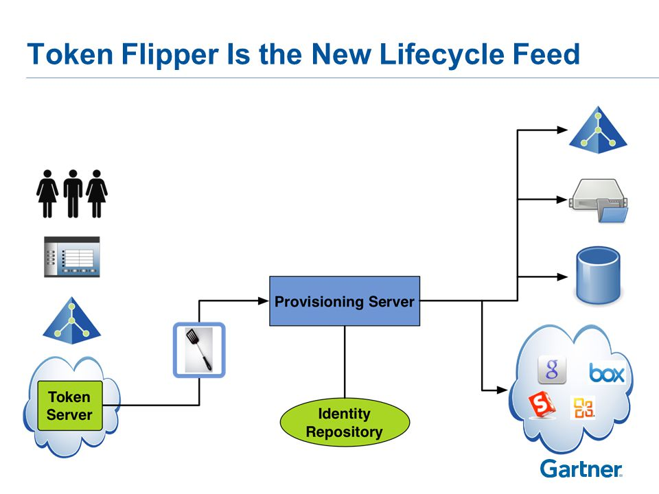 Token Flipper Is the New Lifecycle Feed