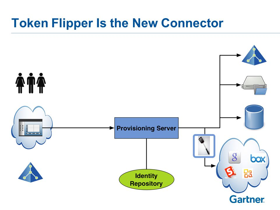 Token Flipper Is the New Connector