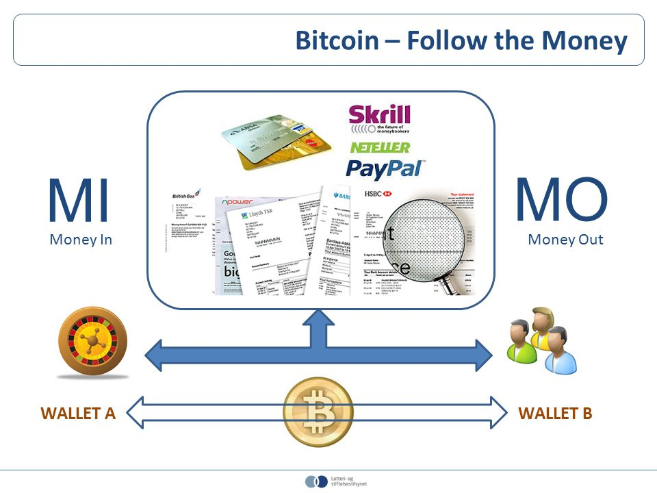 Bitcoin – Source of Funds