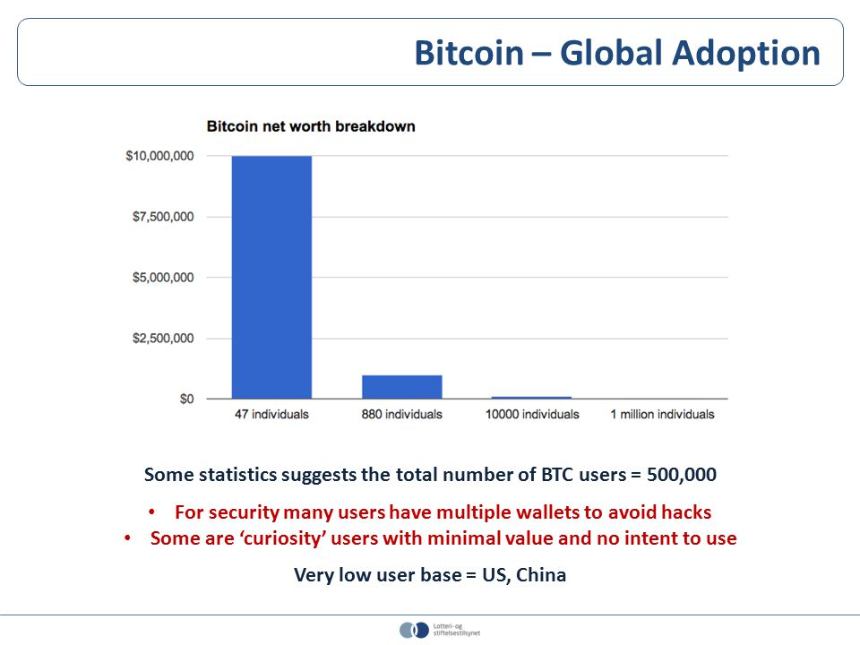 Bitcoin – Operator Challenges Cost of reconfiguring software and systems to support more than 0.00 + Cost of maintenance as more Bitcoin units are added to mBTC, uBTC FX volatility and impact on liability, bonuses and affiliate commissions Difficulty in tracing lost deposits and withdrawals Source of funds and financial KYC require new cyber-security skills High risk of customer input error (.000) and poor User experience (UX) Currently cost and risk is greater than revenue and reward BTC user base which does not reflect average target customer How often do you change currency and why?