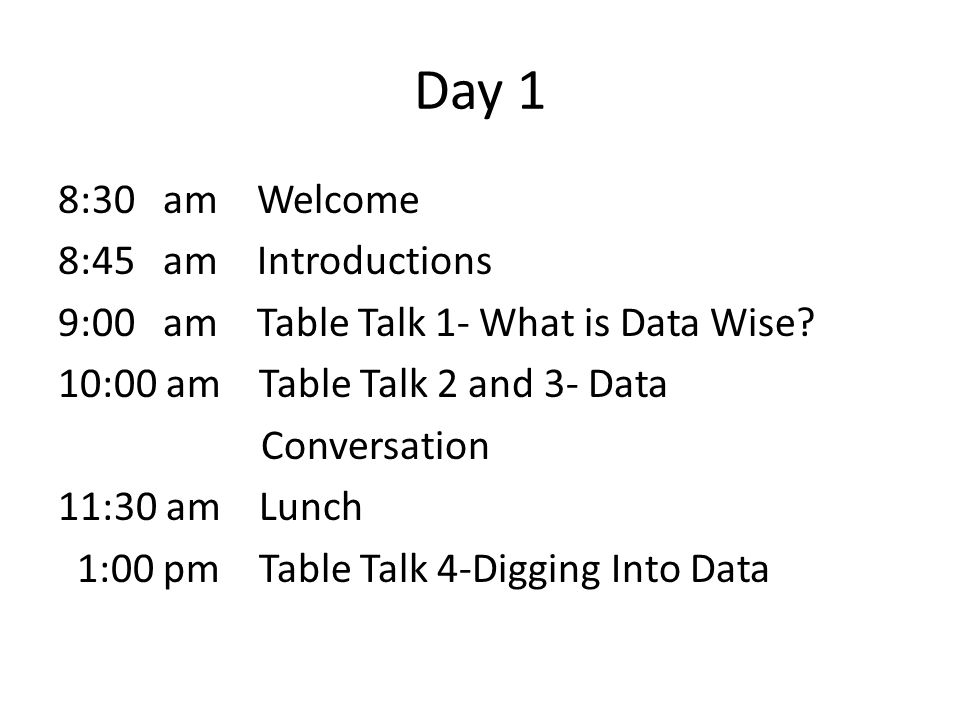 Day 1 8:30 am Welcome 8:45 am Introductions 9:00 am Table Talk 1- What is Data Wise.