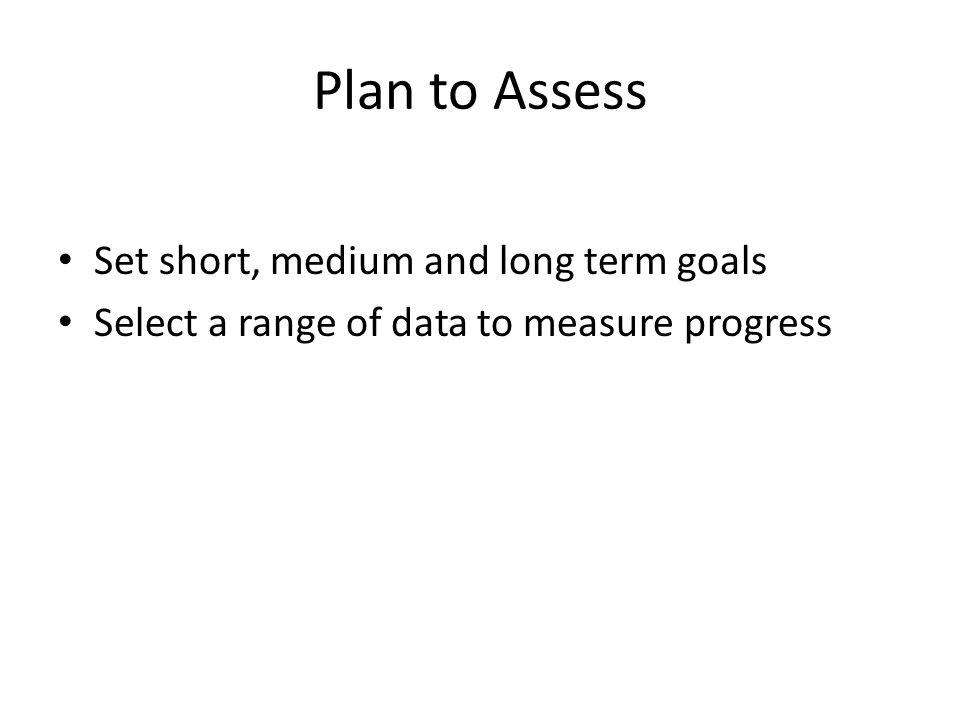 Plan to Assess Set short, medium and long term goals Select a range of data to measure progress