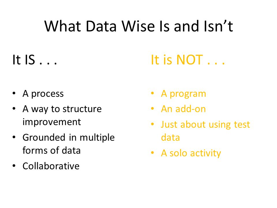What Data Wise Is and Isn't It IS...