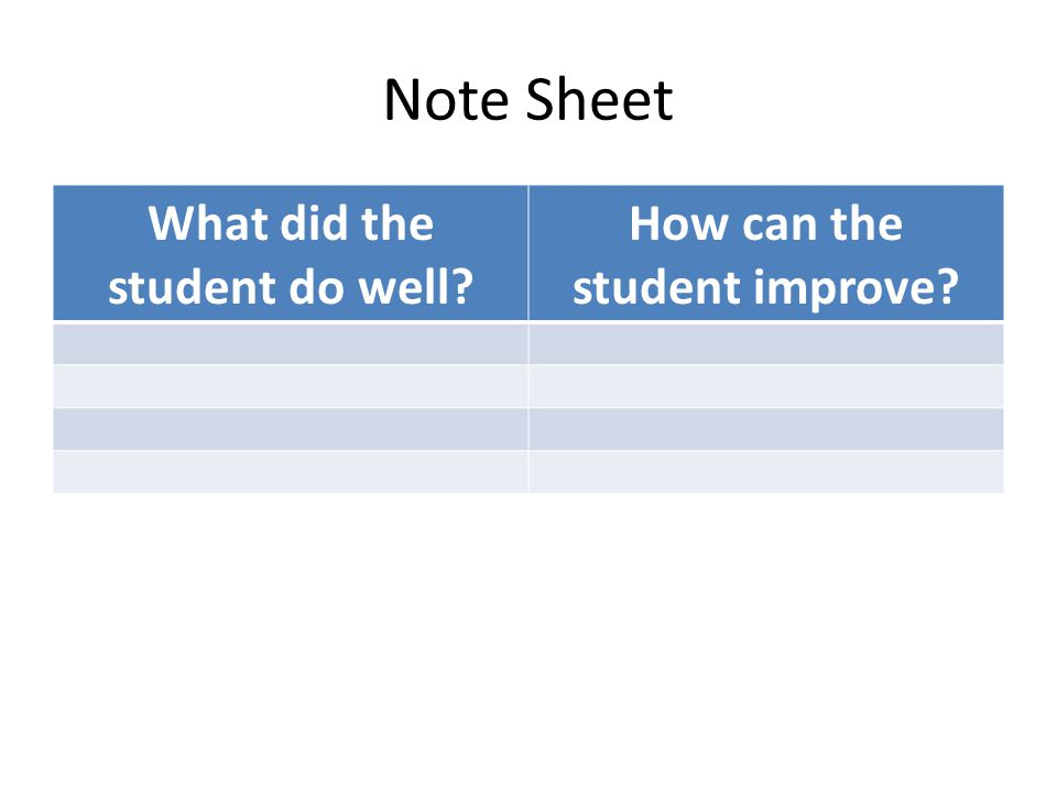 Note Sheet What did the student do well? How can the student improve?