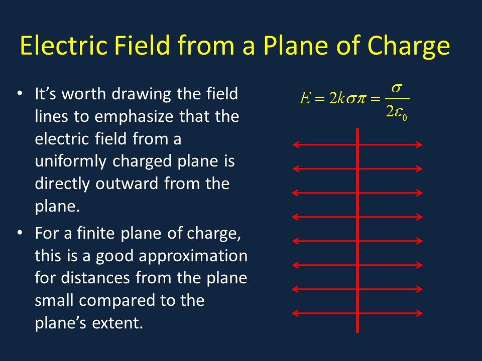 Electric Field from a Plane of Charge It's worth drawing the field lines to emphasize that the electric field from a uniformly charged plane is direct