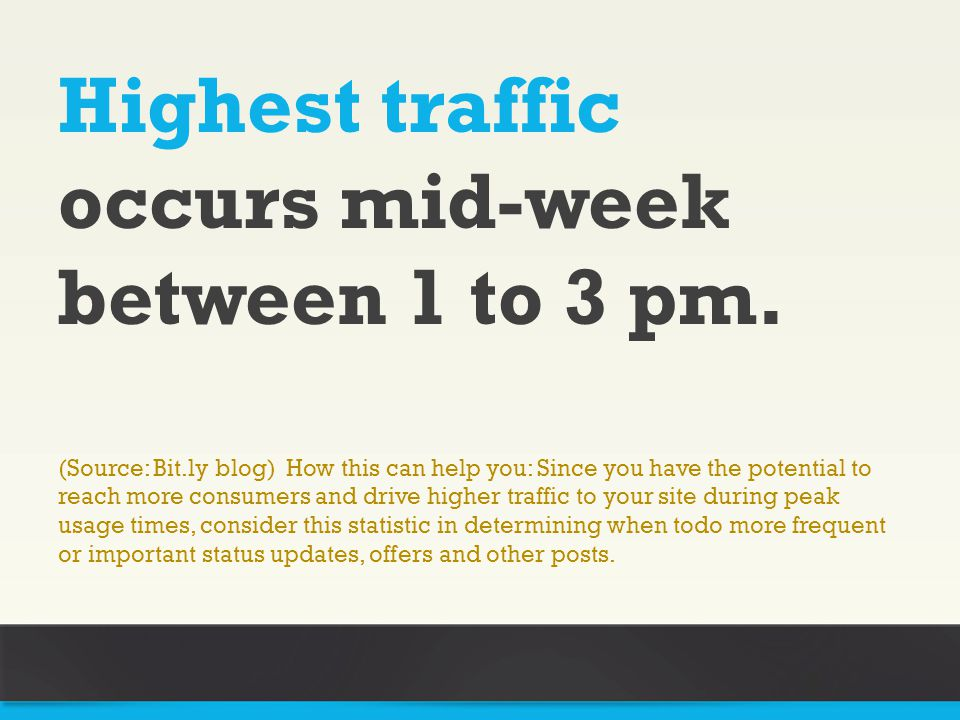 Highest traffic occurs mid-week between 1 to 3 pm.