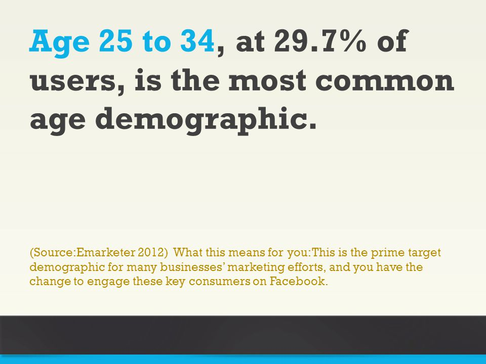 Age 25 to 34, at 29.7% of users, is the most common age demographic.