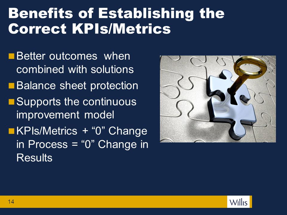 14 Benefits of Establishing the Correct KPIs/Metrics Better outcomes when combined with solutions Balance sheet protection Supports the continuous improvement model KPIs/Metrics + 0 Change in Process = 0 Change in Results