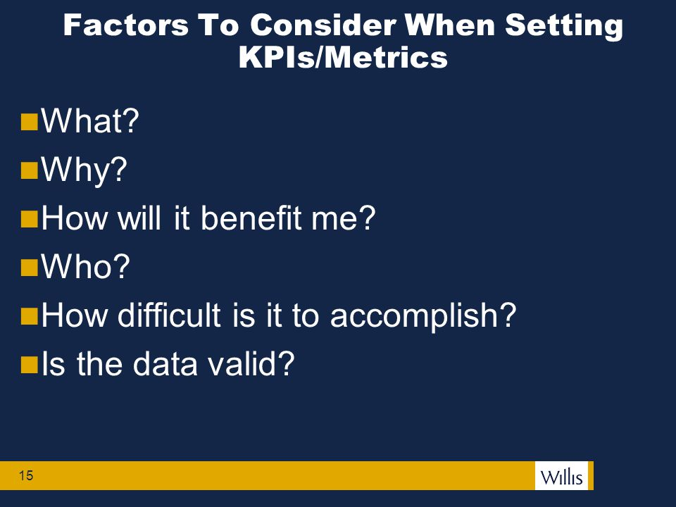 15 Factors To Consider When Setting KPIs/Metrics What.