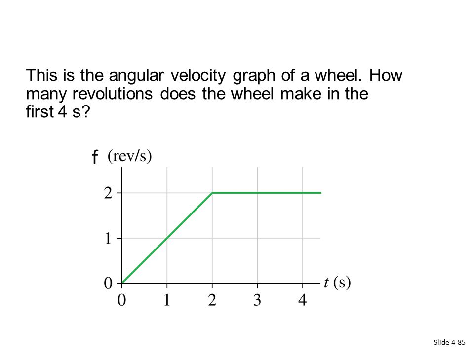 A car goes around an upward curve (like a large hill) while maintaining a constant speed. Which of the following is the correct direction of the accel