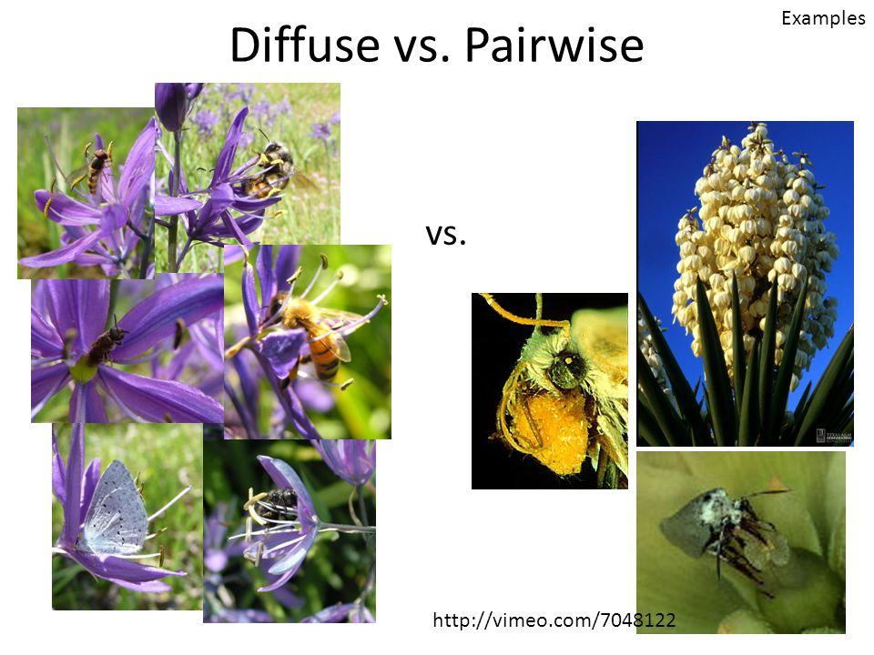 Diffuse vs. Pairwise vs. http://vimeo.com/7048122 Examples