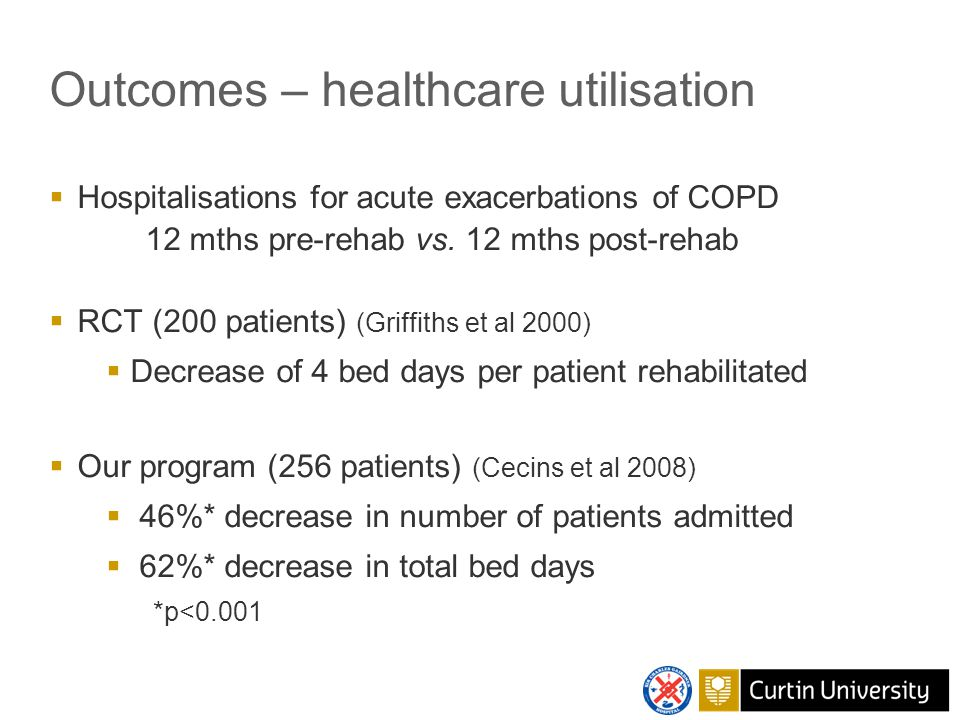 Outcomes – healthcare utilisation  Hospitalisations for acute exacerbations of COPD 12 mths pre-rehab vs.