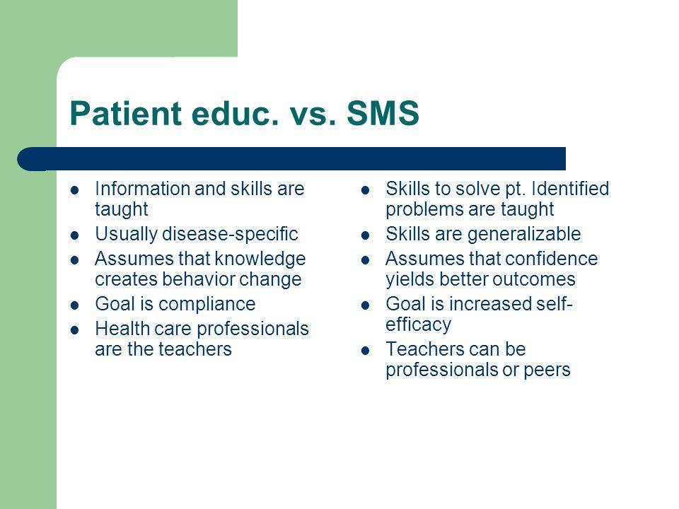 Patient educ.vs.
