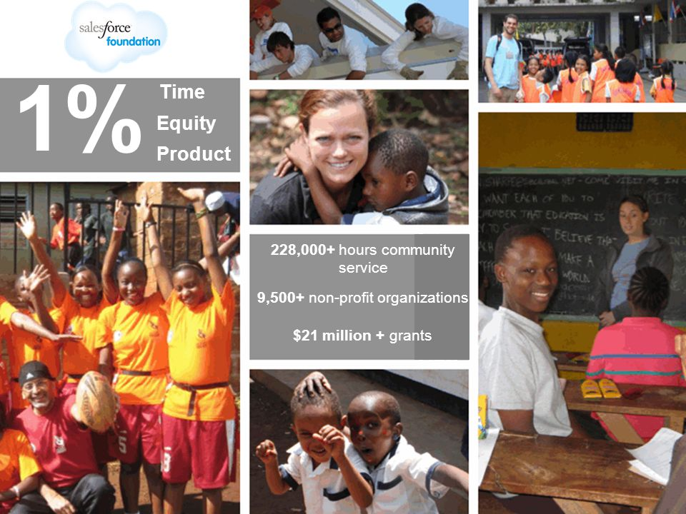 228,000+ hours community service 9,500+ non-profit organizations $21 million + grants 1% Time Equity Product