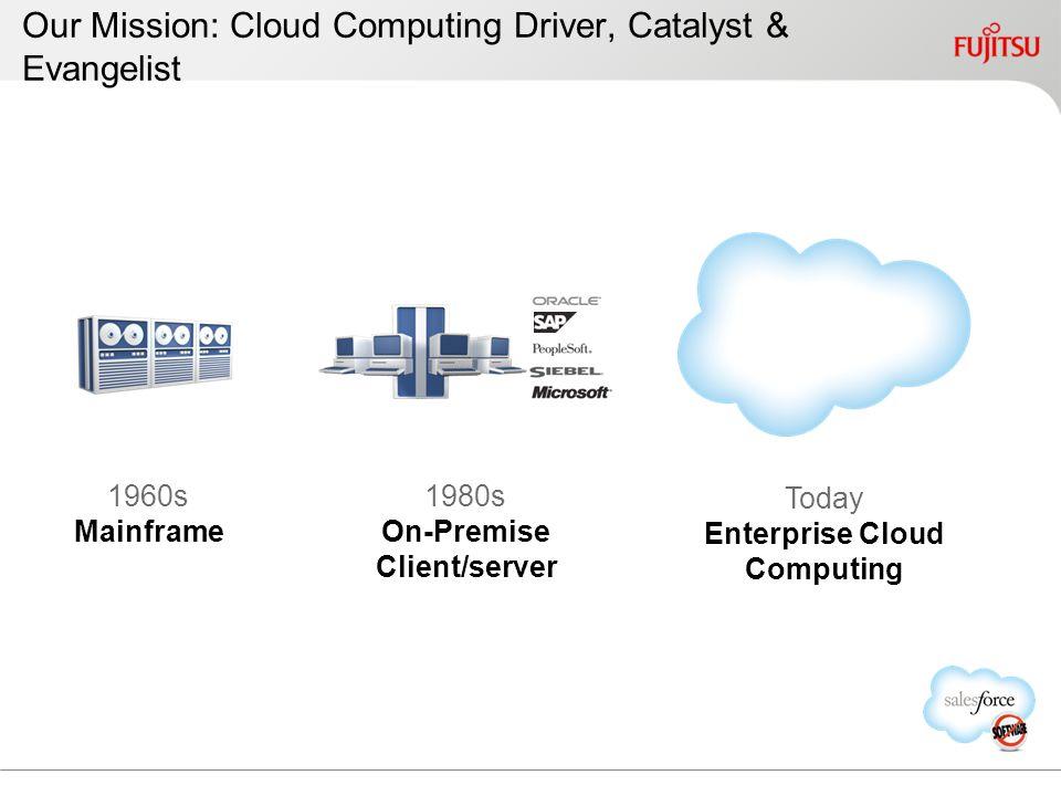 Our Mission: Cloud Computing Driver, Catalyst & Evangelist 1960s Mainframe 1980s On-Premise Client/server Today Enterprise Cloud Computing