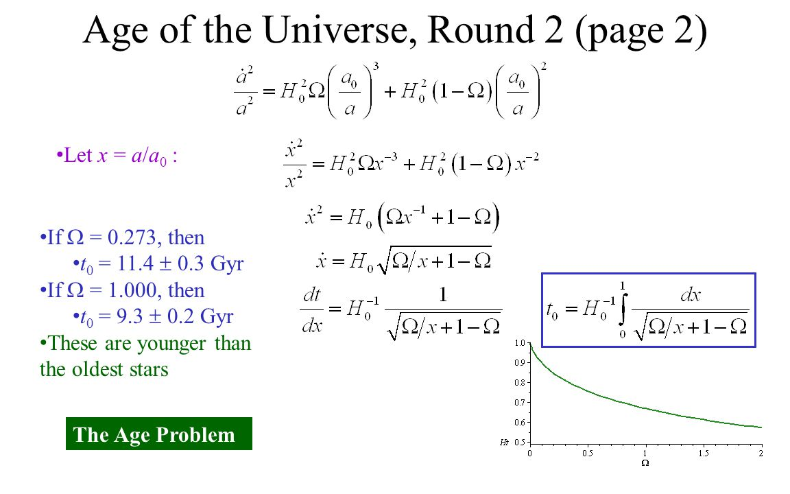 Age of the Universe, Round 2 (page 2) Let x = a/a 0 : If  = 0.273, then t 0 = 11.4  0.3 Gyr If  = 1.000, then t 0 = 9.3  0.2 Gyr These are younger