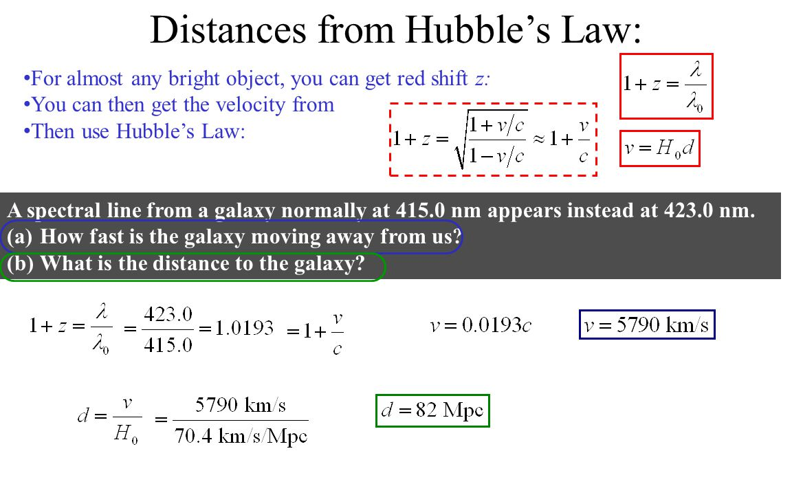 Hubble's Law isn't perfect: low z: Not everything expands Galaxies, galaxy clusters, and smaller objects are not necessarily expanding Galaxy superclusters expand more slowly than Hubble's Law implies Objects have extra velocities, called peculiar velocities Because gravity changes velocities Typically of order 500 km/s or so This causes errors, usually random of v p /H 0 in the distance Typically 7 Mpc or so Poor distance indicator for distances under 50 Mpc or so.
