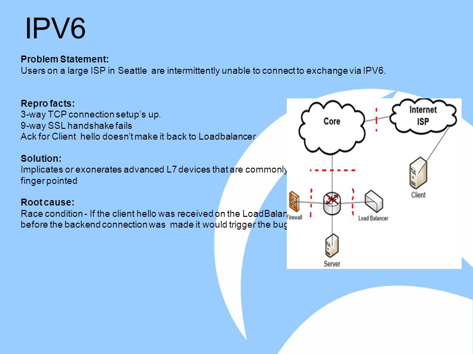 IPV6 Problem Statement: Users on a large ISP in Seattle are intermittently unable to connect to exchange via IPV6.