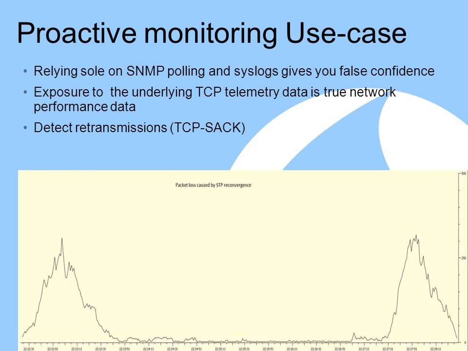 Proactive monitoring Use-case Relying sole on SNMP polling and syslogs gives you false confidence Exposure to the underlying TCP telemetry data is true network performance data Detect retransmissions (TCP-SACK)