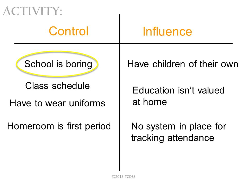 ACTIVITY: Control Influence School is boring Class schedule Have to wear uniforms Have children of their own Education isn't valued at home No system in place for tracking attendance Homeroom is first period ©2013 TCDSS