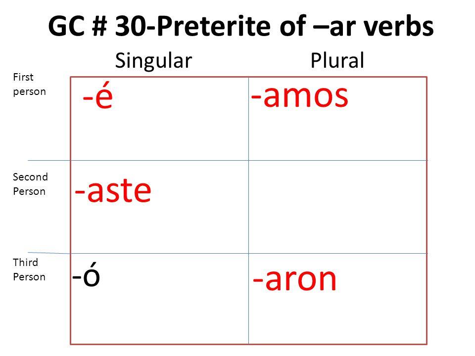 GC # 30-Preterite of –ar verbs -é -aste -ó -amos -aron First person Second Person Third Person SingularPlural