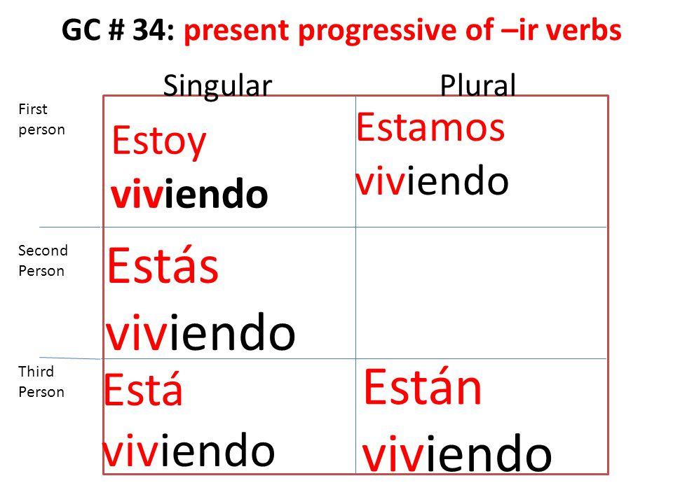 GC # 34: present progressive of –ir verbs Estoy viviendo Estás viviendo Está viviendo Estamos viviendo Están viviendo First person Second Person Third Person SingularPlural