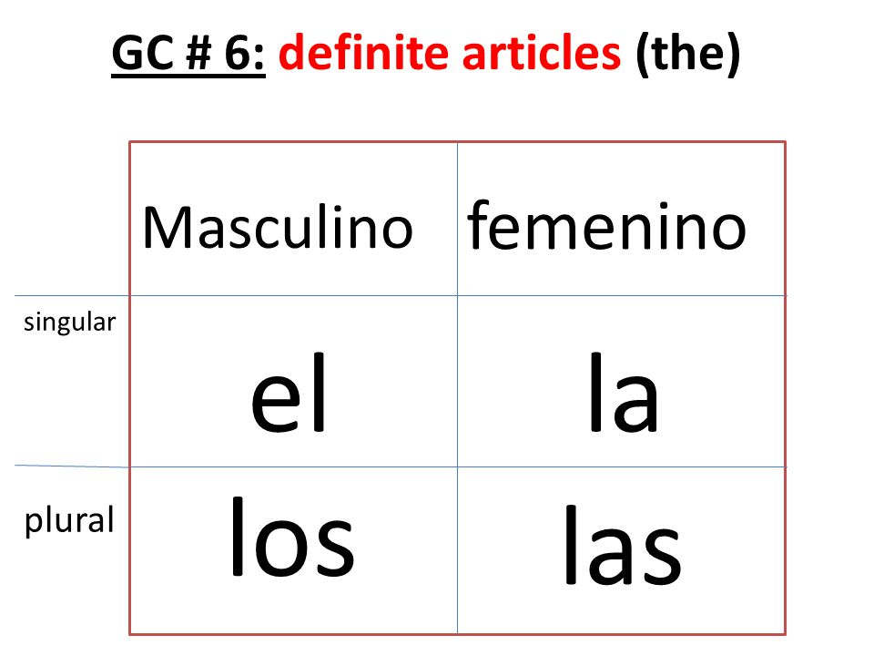 GC # 6: definite articles (the) Masculino el los femenino la las singular plural