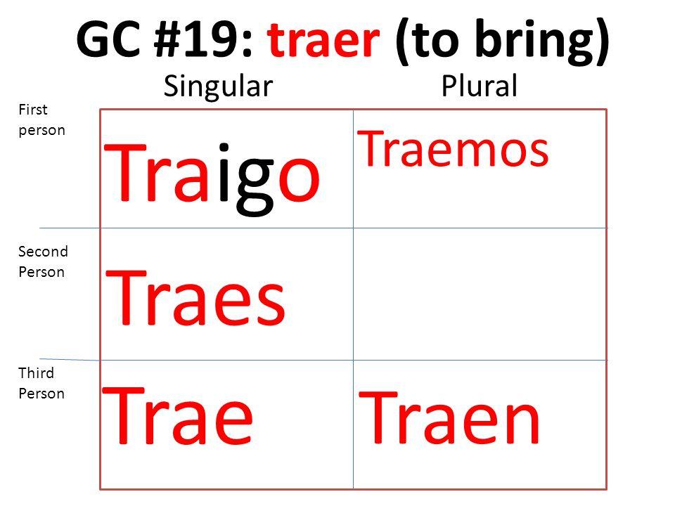 GC #19: traer (to bring) Traigo Traes Trae Traemos Traen First person Second Person Third Person SingularPlural