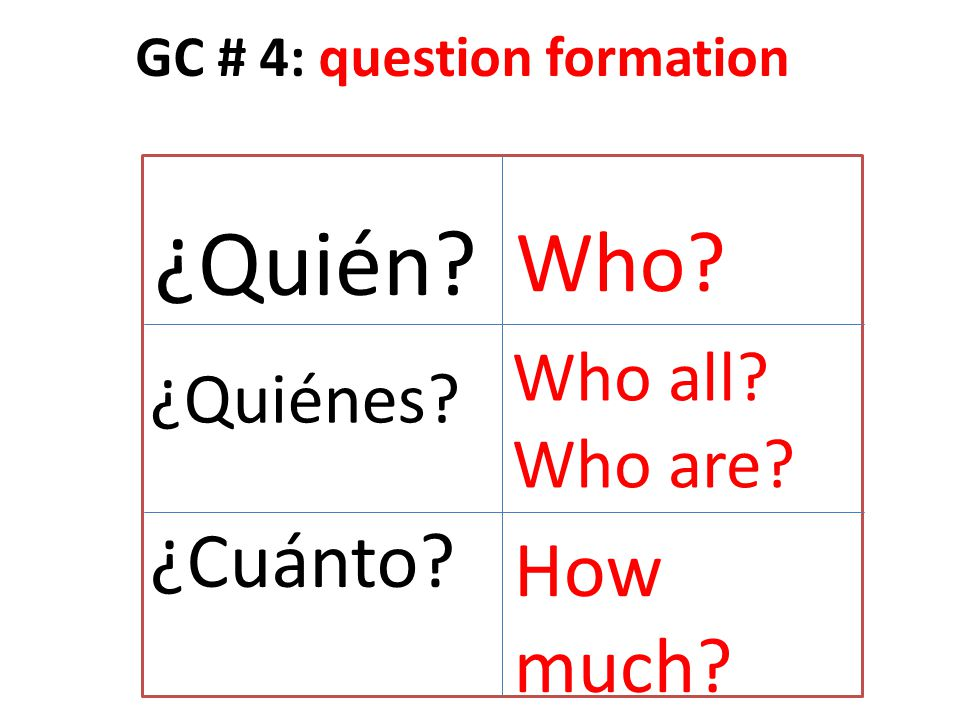 GC # 4: question formation ¿Quién? ¿Quiénes? ¿Cuánto? Who? Who all? Who are? How much?