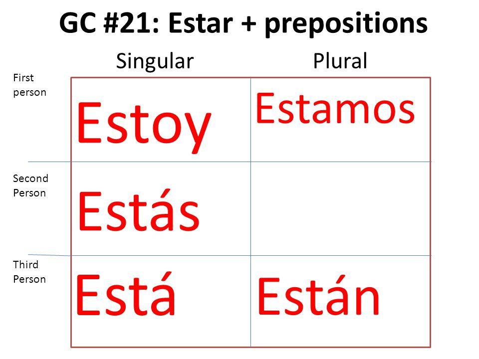 GC #21: Estar + prepositions Estoy Estás Está Estamos Están First person Second Person Third Person SingularPlural