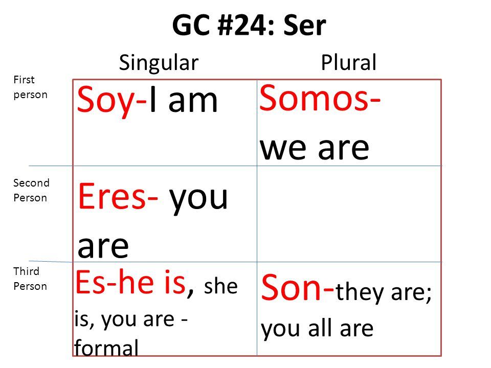 GC #24: Ser Soy-I am Eres- you are Es-he is, she is, you are - formal Somos- we are Son- they are; you all are First person Second Person Third Person SingularPlural