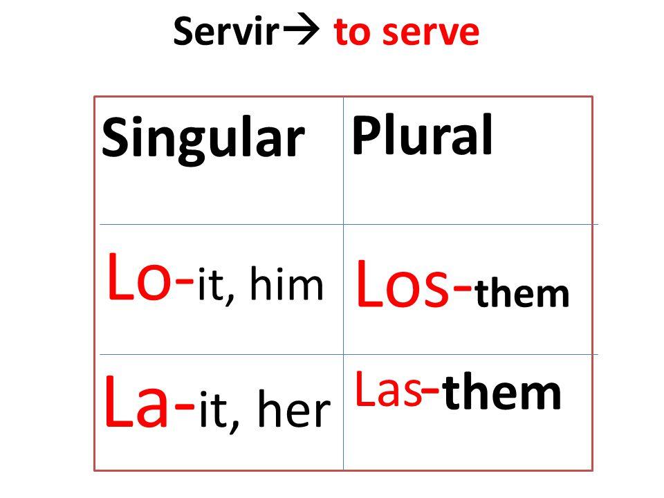 Servir  to serve Singular Lo- it, him La- it, her Plural Las Los- them - them