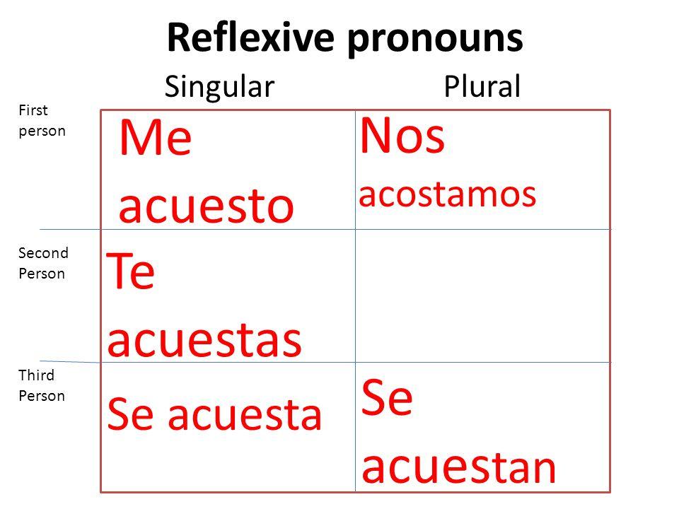 Reflexive pronouns Me acuesto Te acuestas Se acuesta Nos acostamos Se acues tan First person Second Person Third Person SingularPlural
