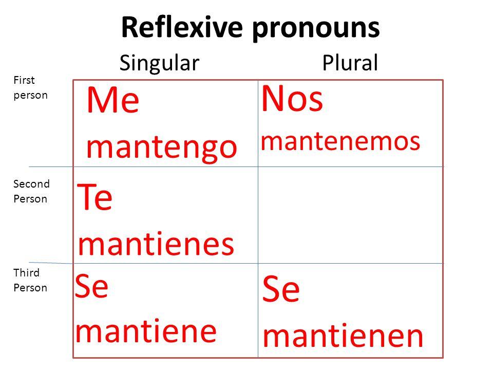 Reflexive pronouns Me mantengo Te mantienes Se mantiene Nos mantenemos Se mantienen First person Second Person Third Person SingularPlural