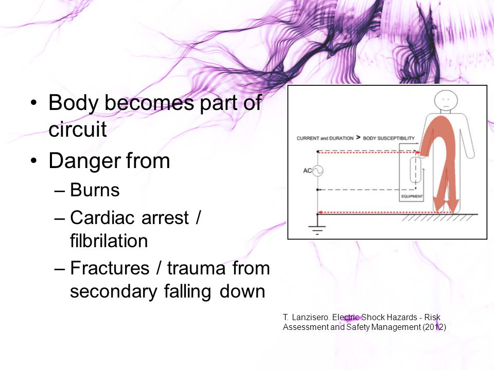 Body becomes part of circuit Danger from –Burns –Cardiac arrest / filbrilation –Fractures / trauma from secondary falling down T.