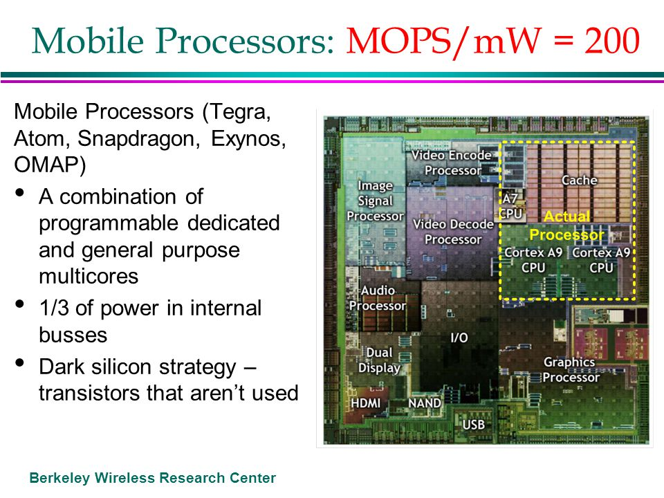 Berkeley Wireless Research Center Mobile Processors: MOPS/mW = 200 Mobile Processors (Tegra, Atom, Snapdragon, Exynos, OMAP) A combination of programm