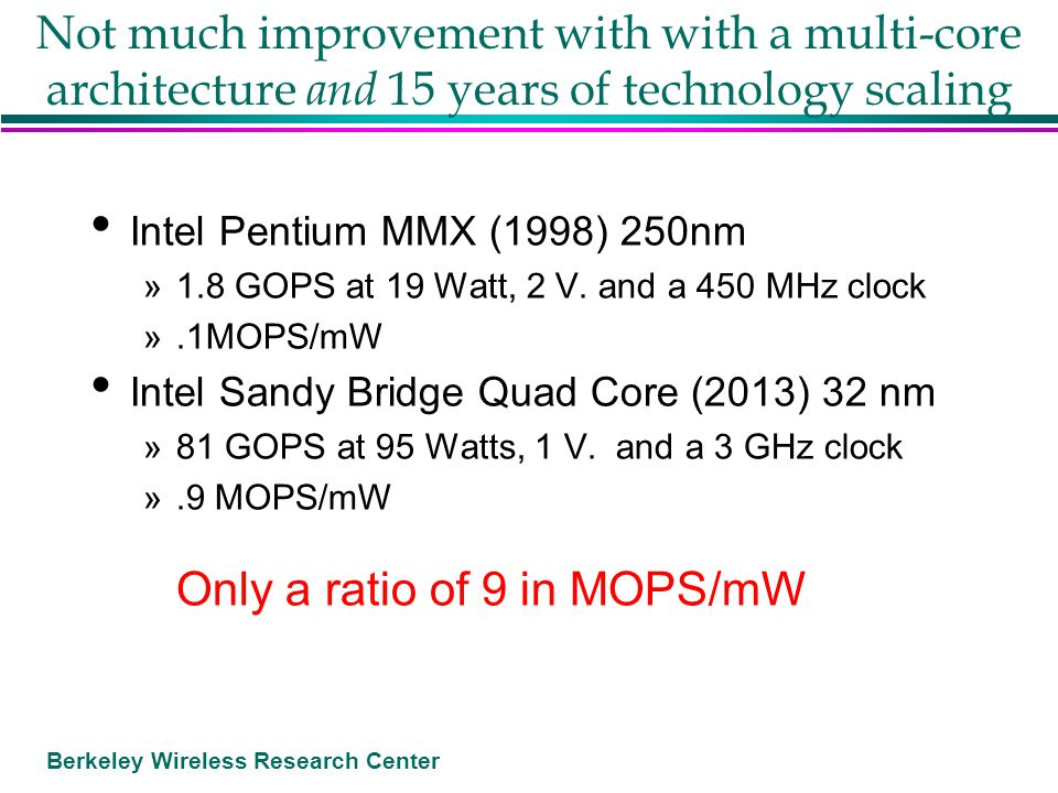 Berkeley Wireless Research Center Not much improvement with with a multi-core architecture and 15 years of technology scaling Intel Pentium MMX (1998)