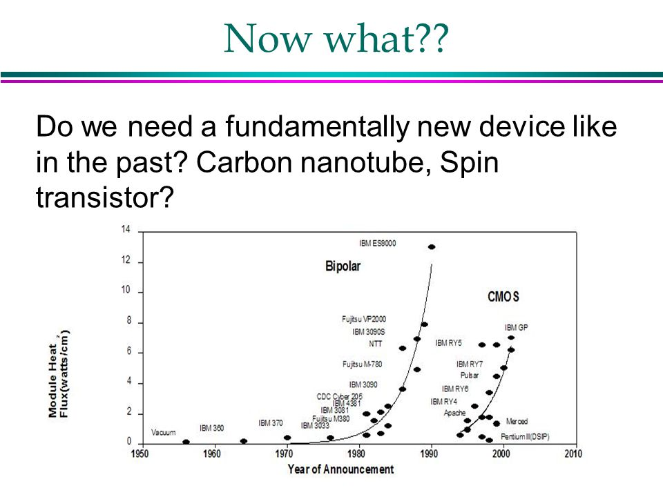 Berkeley Wireless Research Center Now what?? Do we need a fundamentally new device like in the past? Carbon nanotube, Spin transistor?