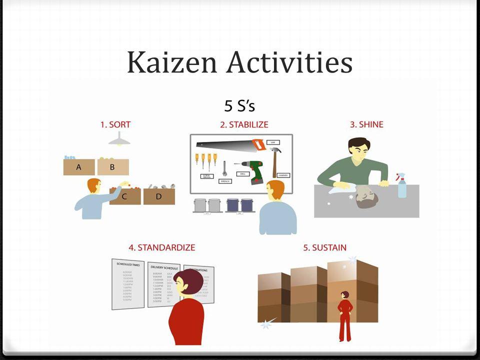 Kaizen Activities