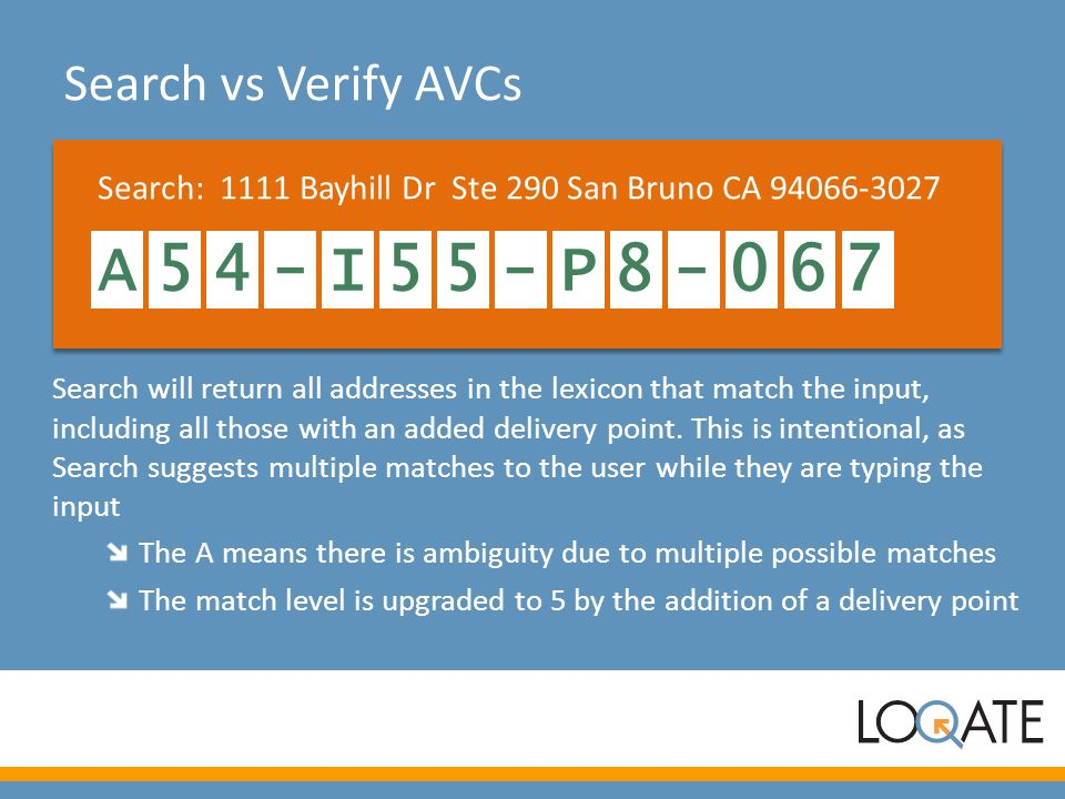 Search vs Verify AVCs Search will return all addresses in the lexicon that match the input, including all those with an added delivery point. This is