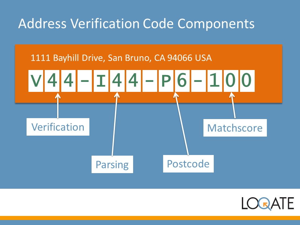 Address Verification Code Components 1111 Bayhill Drive, San Bruno, CA 94066 USA V44-I44-P6-100 Verification Parsing Postcode Matchscore