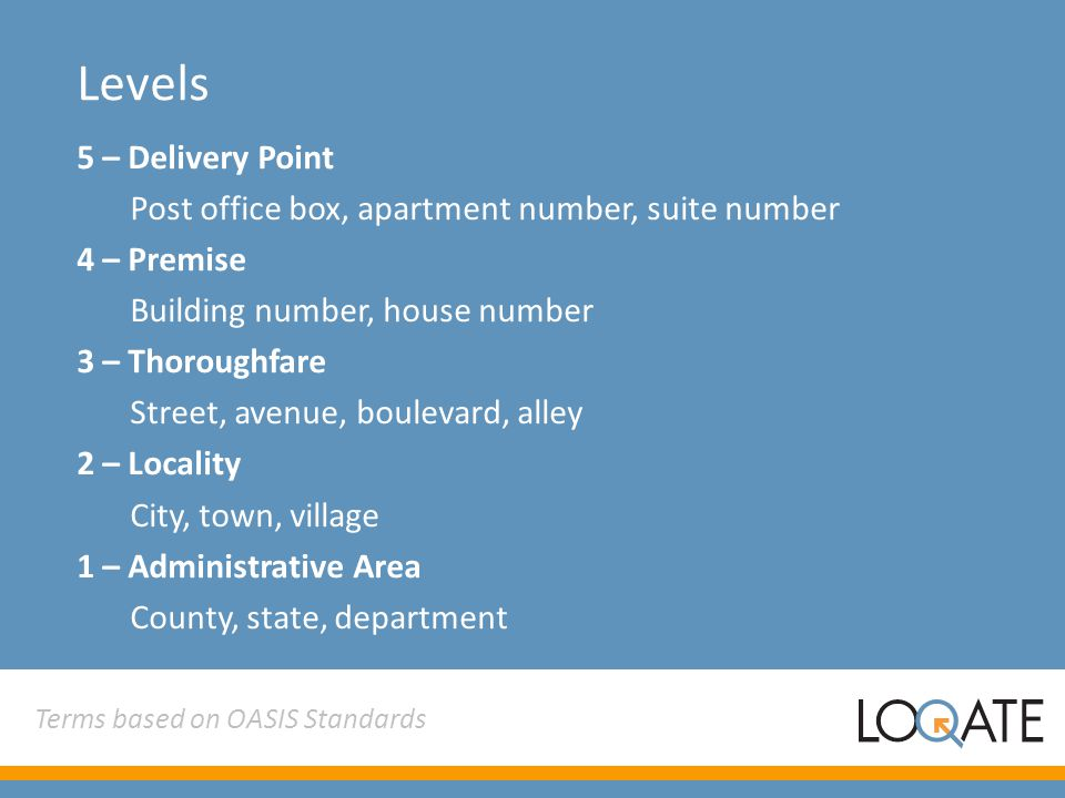 Levels 5 – Delivery Point Post office box, apartment number, suite number 4 – Premise Building number, house number 3 – Thoroughfare Street, avenue, b