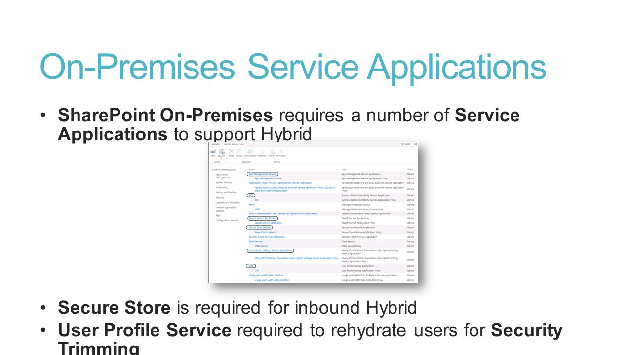 On-Premises Service Applications SharePoint On-Premises requires a number of Service Applications to support Hybrid Secure Store is required for inbou