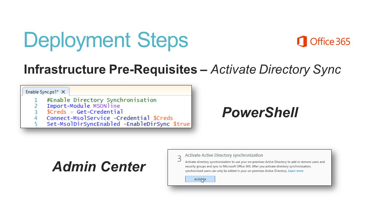 Deployment Steps Infrastructure Pre-Requisites – Activate Directory Sync PowerShell Admin Center