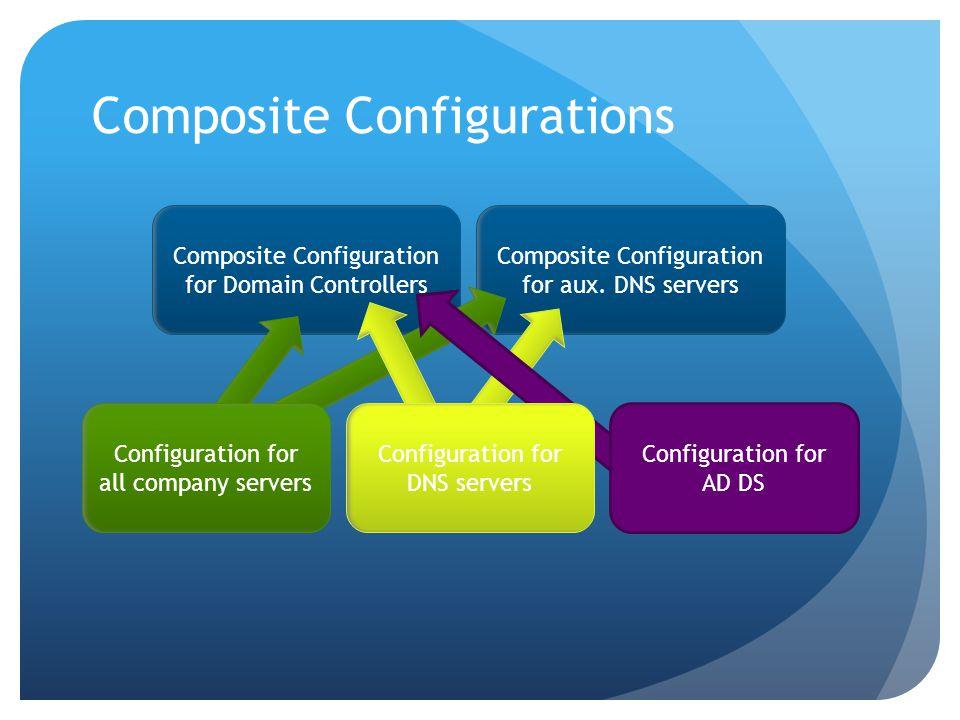 Composite Configurations Composite Configuration for Domain Controllers Composite Configuration for aux. DNS servers Configuration for AD DS Configura