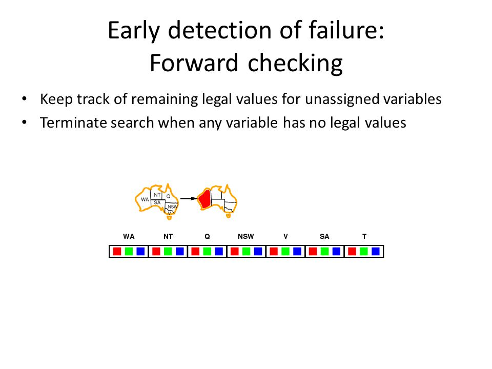 Early detection of failure: Forward checking Keep track of remaining legal values for unassigned variables Terminate search when any variable has no l